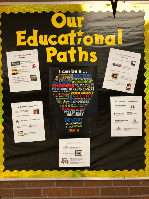 Educational Pathways